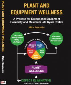 Free Plant and Equipment Wellness PDF Book