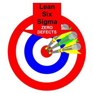 Lean Six Sigma PPT, Lean Manufacturing PPT, lean Management PPT